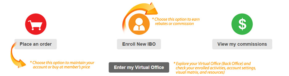 enrol new IBO